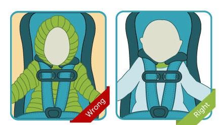 在安全带和宝宝之间不需要放置任何过于厚实的衣物