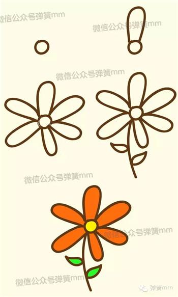 儿童简笔画之花朵系列